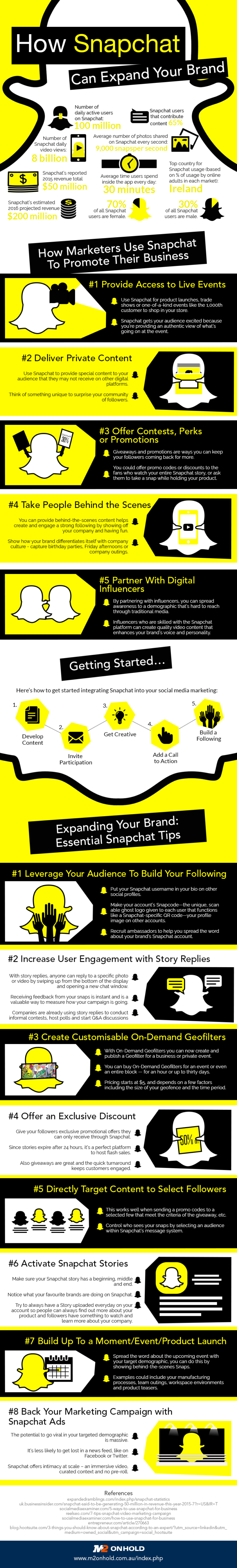 Snapchat Marketing For Beginners (Bild: M2 On Hold)