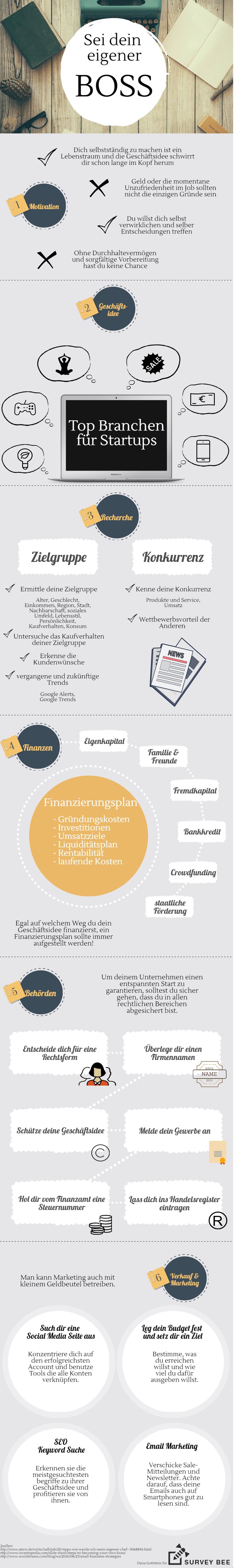 infografik_firmengruendung