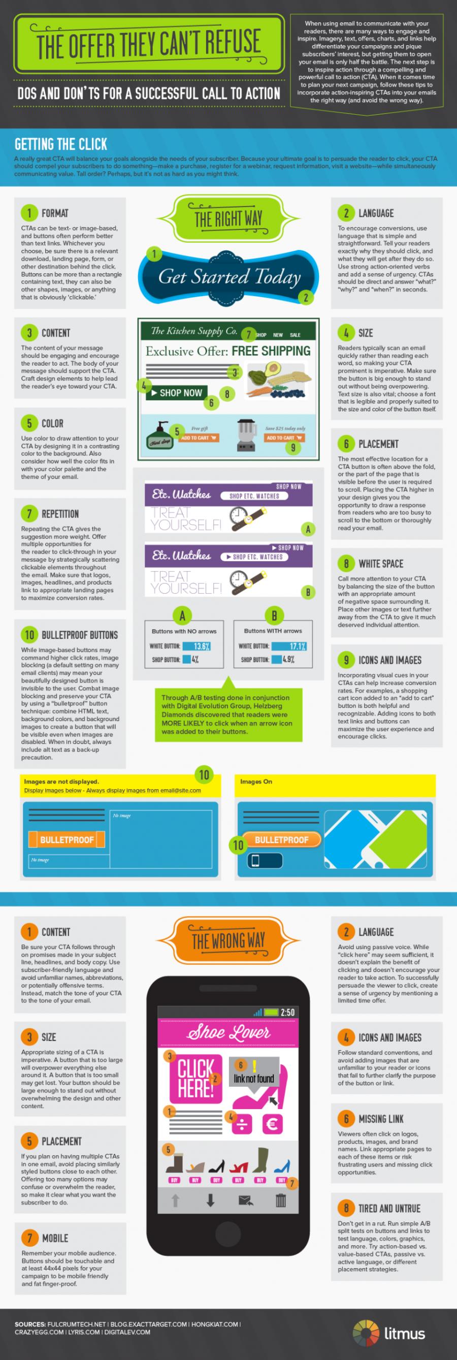 infografik-call-to-action-gestaltung