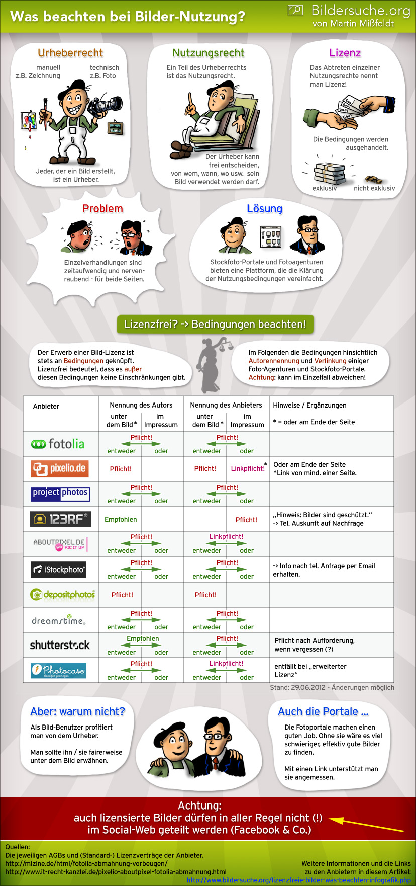 infografike-lizenzfreie-bilder-im-internet-urheber-nutzungsrecht