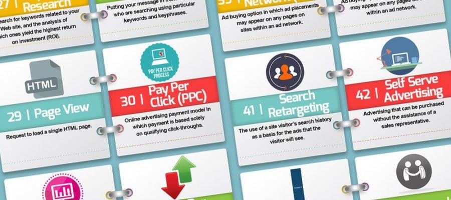 Marketing Fachbegriffe (Bild: YourAdSquad)