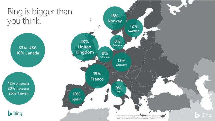 Infografik Bing Marktanteil Europa Deutschland (Quelle: Microsoft)