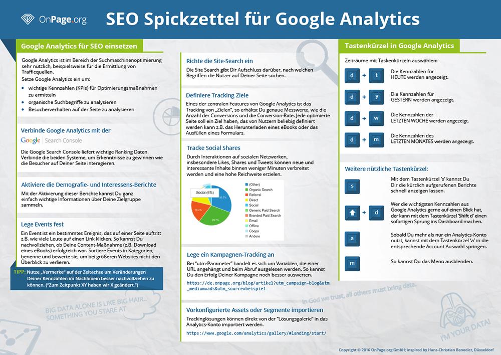Infografik - SEO mit Google Analytics - Spickzettel von OnPage.org