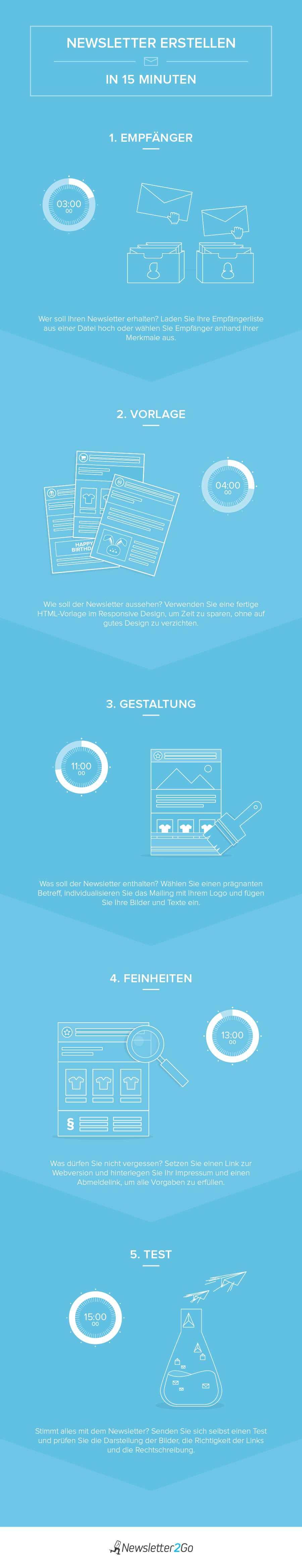 Infografik E-Mail Marketing Newsletter Versand