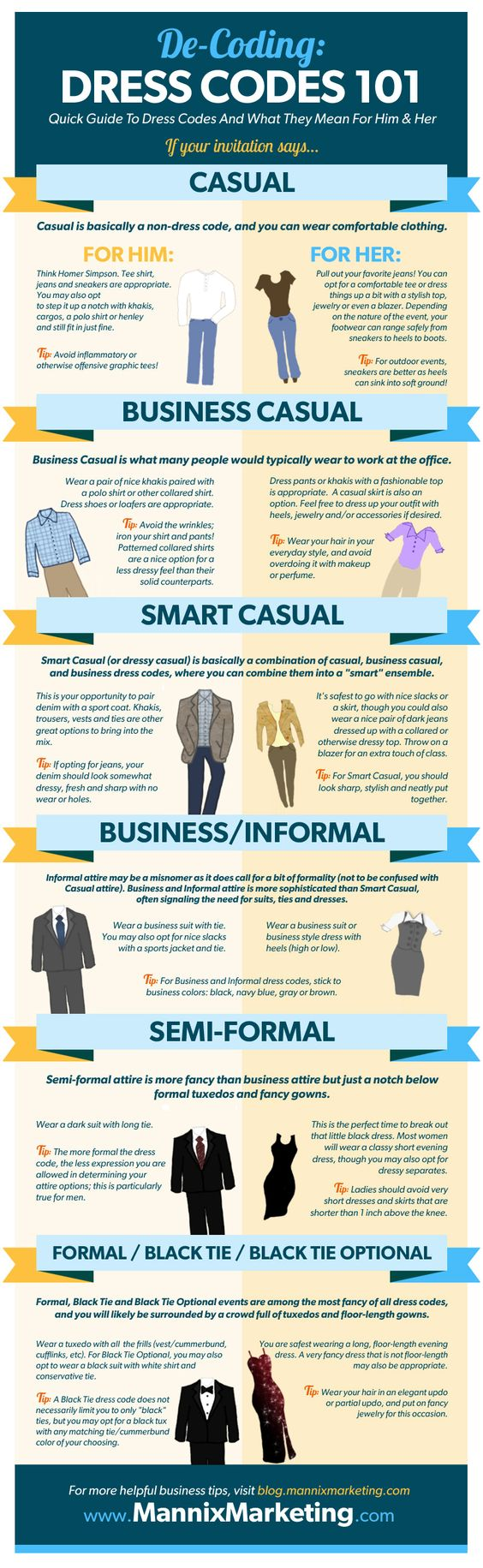 Infografik Business Dresscode (Bild: MannixMarketing.com)