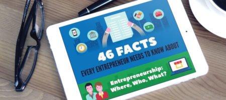 Wissenswerte Basics für StartUp-Gründer