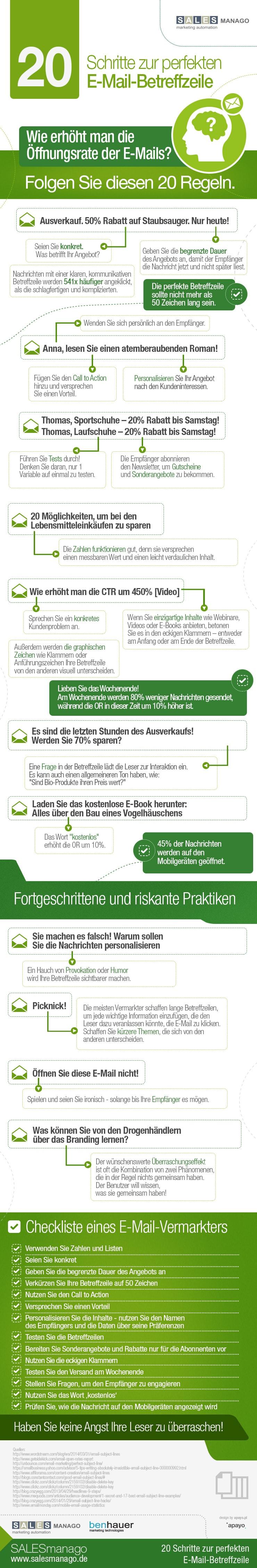 Infografik E-Mail Betreffzeile (Bild: SalesManago)