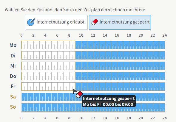 WLAN Gastzugang Internetzeiten (Bild: AVM FritzBox)