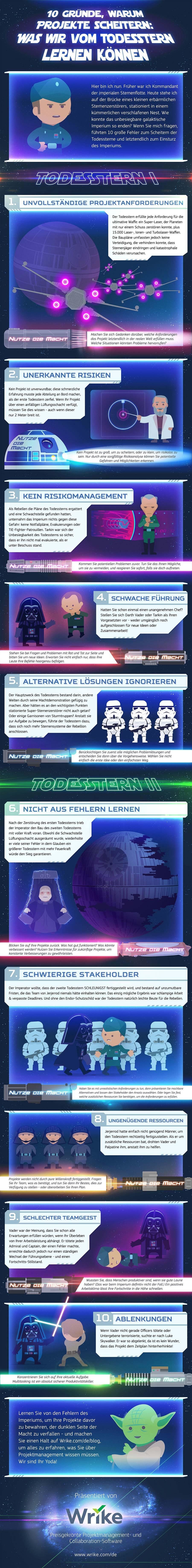 Infografik Projektmanagement Star Wars Todesstern (Bild: Wrike)