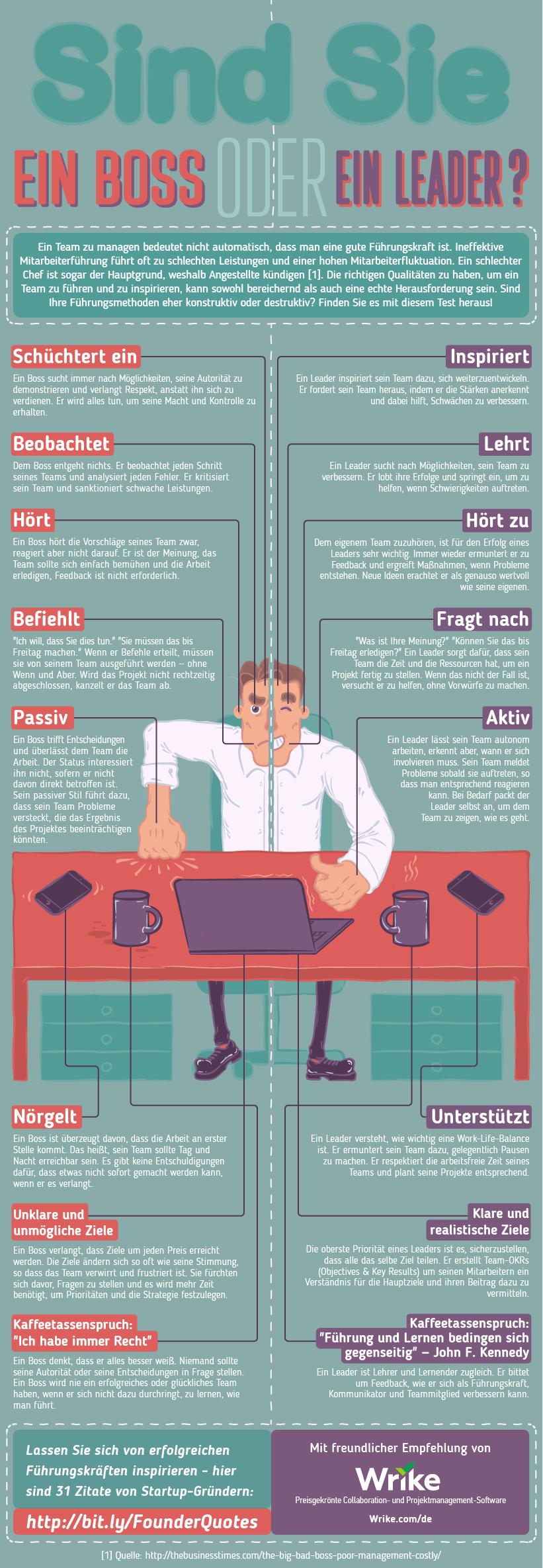 Infografik Unterschiede Boss und Leader (Bild: Wrike)