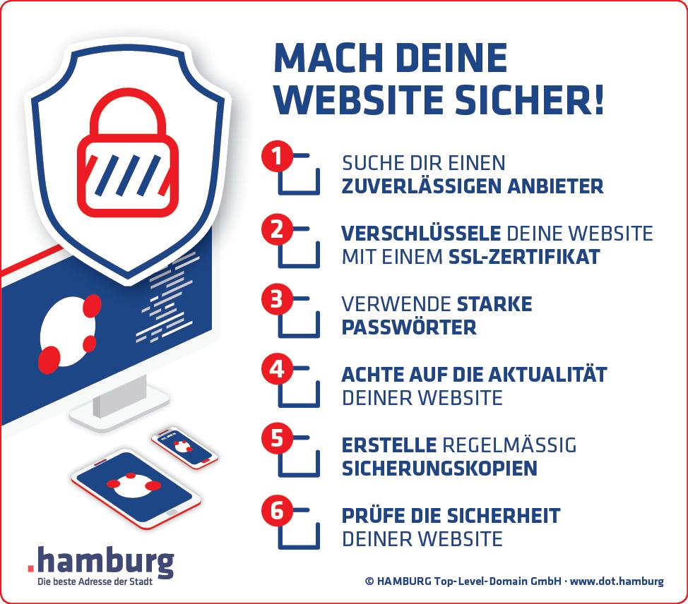 Infografik: dot.hamburg